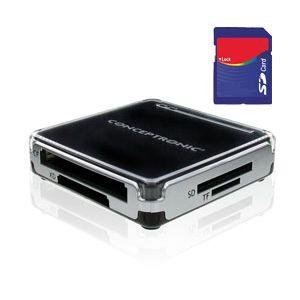 Leitor Multi-Cartões de Memória All-in-One USB (Entrega em 24h)