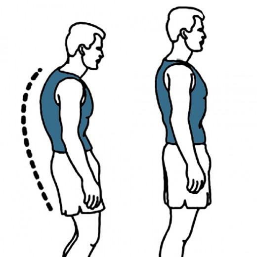 Corretor de Postura Magnético